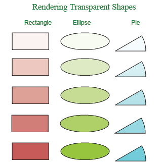 Translucent shapes in PDF