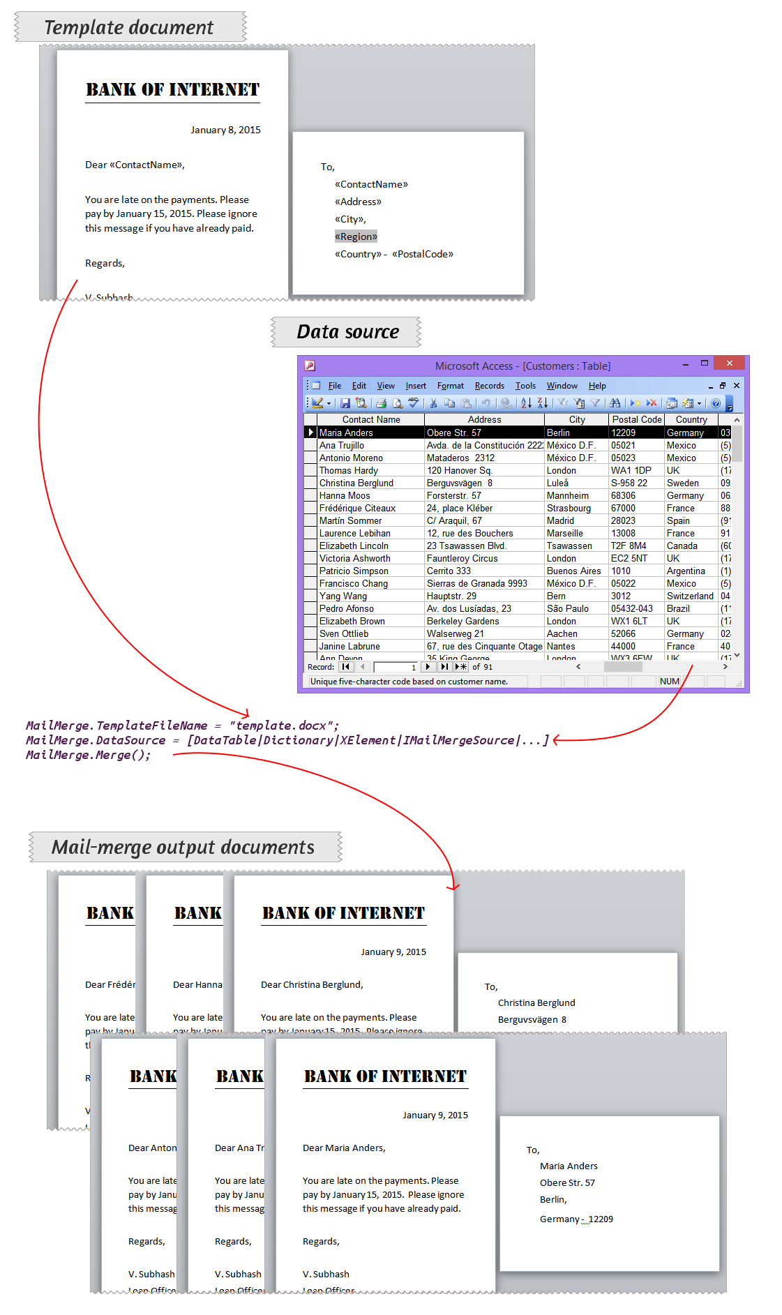 Create DOCX, DOC, PDF and images using mail-merge in .NET